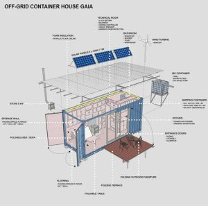 off-grid-container-house-gaia